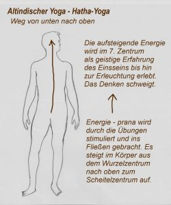 Ganzer Mensch. alter Yoga 8x6